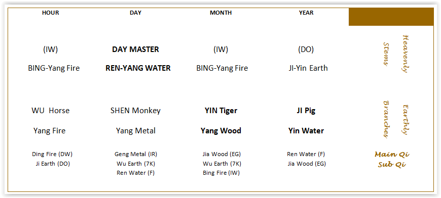 YEAR OF YIN EARTH PIG (JI HAI) 2019